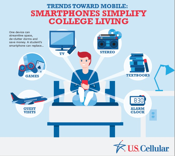 Tips to Simplify Education and Life with Mobile Tech