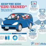 4 Top Educational Apps for your next Road Trip!