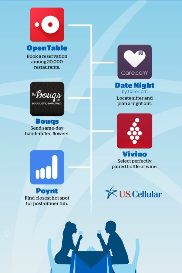 Tech to Help Plan the Perfect Date Night